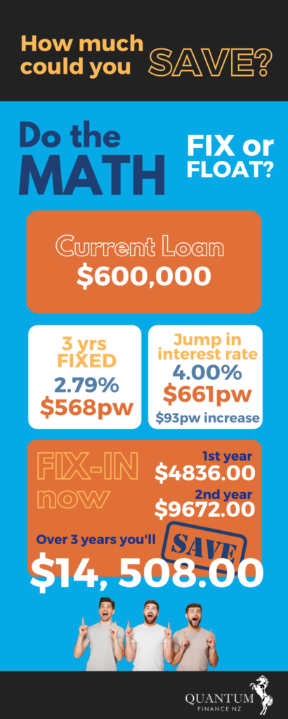 Fix or float? Do the math. How much could you save?